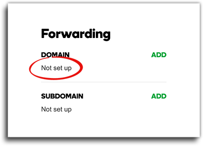 GoDaddy No Forwarding